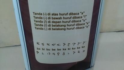 Alfabet minangkabau